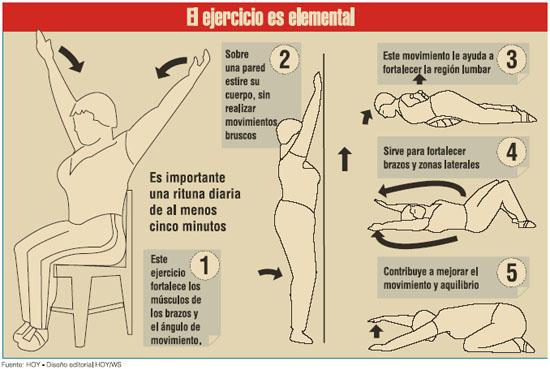 osteoporosis_ejercicios