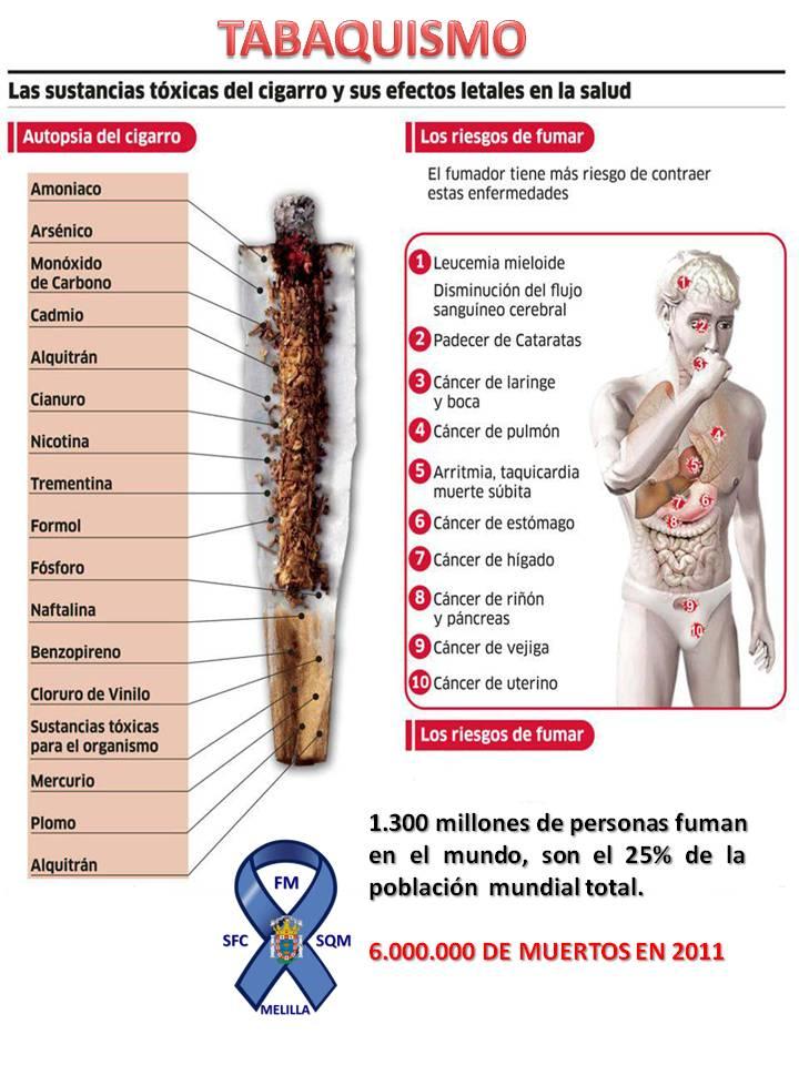Como es fácil dejar fumar doc