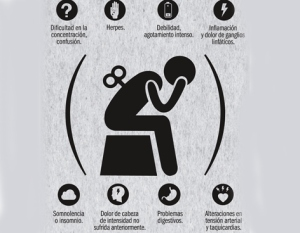 sintomas_Fatiga-cronica