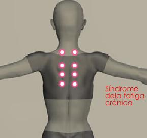 phiten-sindrome-fatiga-cronica