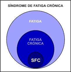 proporcion_sfc