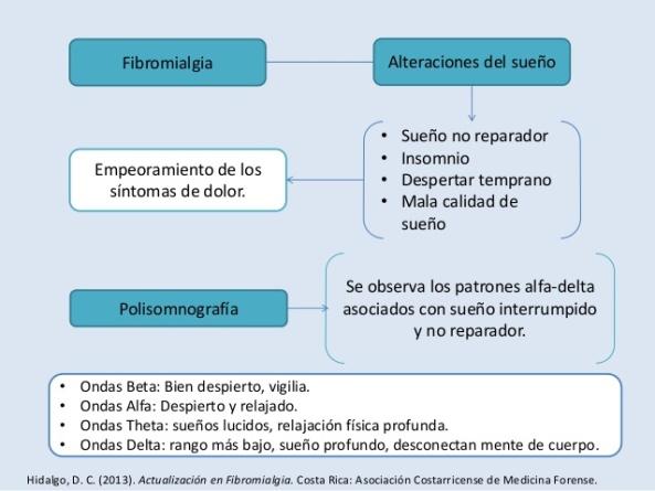 fibromialgia-12-638