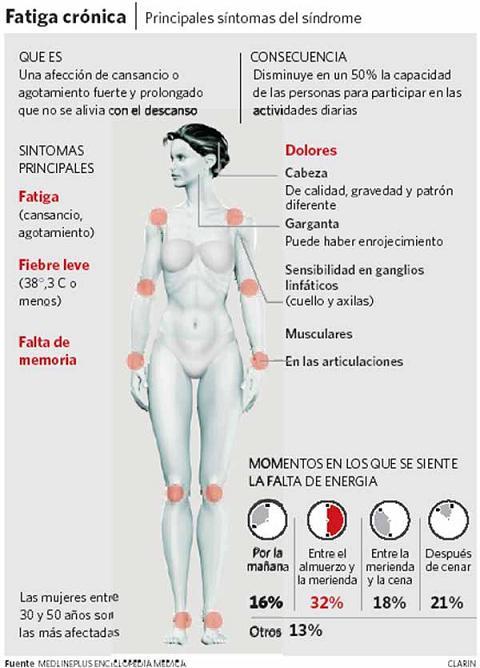 fatiga_cr(1)